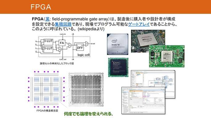 ハードウェア(FPGA)活用講座